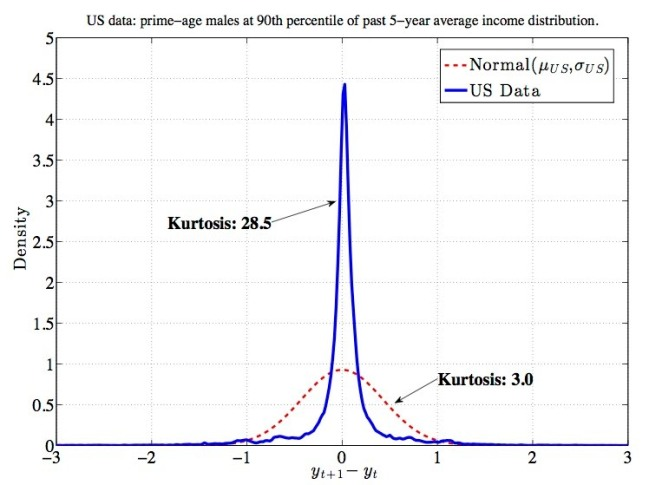 FIG_histogram_DeltaY_PrimeAge_P90_WEB4